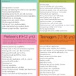 Best Infographic About Parenting 35