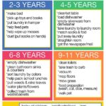 Best Infographic About Parenting 46
