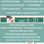 Best Infographic About Parenting 47