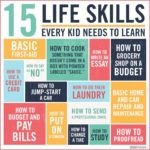Best Infographic About Parenting 61