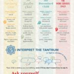 Best Infographic About Parenting 9