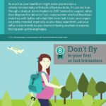 Best Infographic About Pregnancy 11
