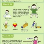 Best Infographic About Pregnancy 28