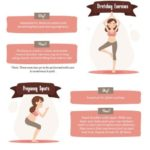 Best Infographic About Pregnancy 50