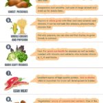 Best Infographic About Pregnancy 60