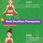 Best Infographic About Pregnancy 66