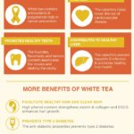 Best Infographic About Pregnancy 67